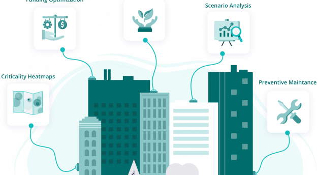 5 Ways a Facility Condition Assessment (FCA) Software Can Change your World